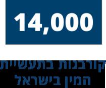 14000
